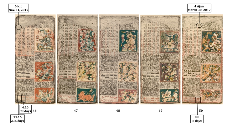 Figure 1 Pages 46-50 Dresden Codex JPG