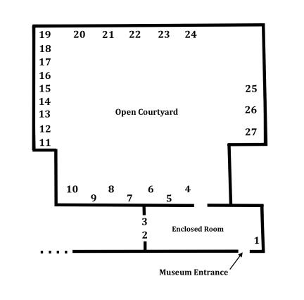 HCK Figure 3